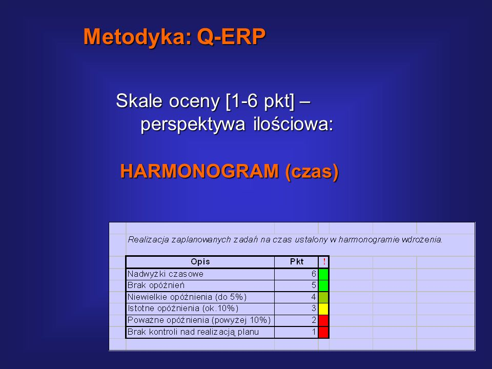 Metodyka: Q-ERP Skale oceny [1-6 pkt] – perspektywa ilościowa: